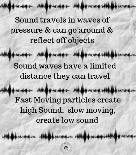 How do sound waves work?