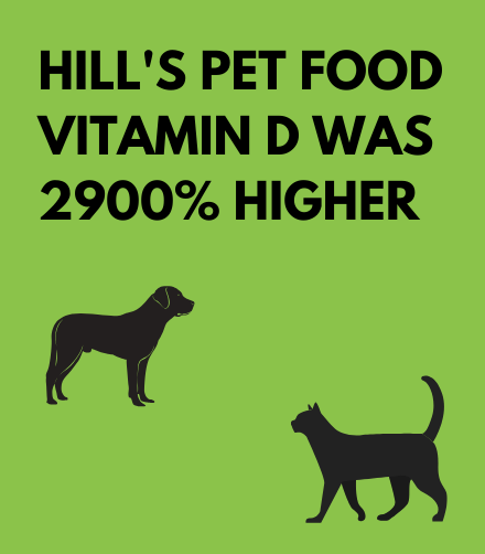Hill's Pet Food Recall