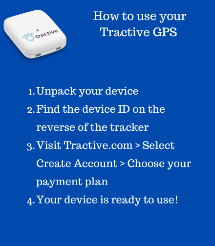 how to set up tractive GPS